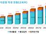 [문화의뜰 연재 3] 빠르게 늘고 있는 이주배경청소년