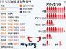 박근혜 탄핵 찬성 새누리 의원 명단