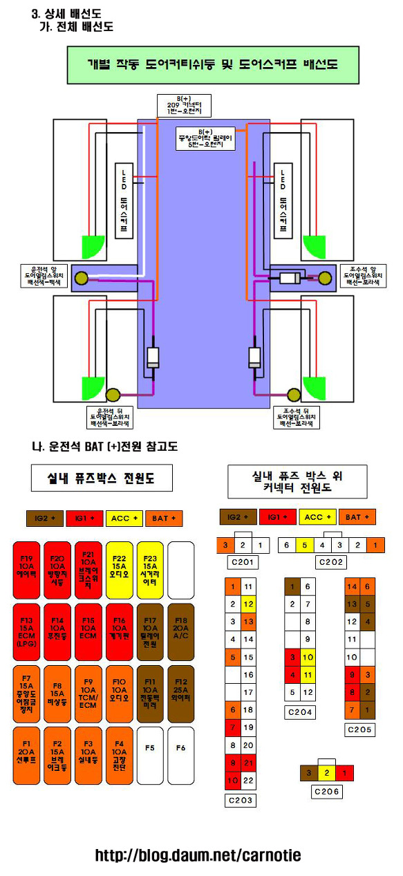 [편의 장치 다이]독립 도어커티쉬램프및 LED도어 스커프 장착 다이