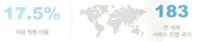 아트라스콥코(Atlas Copco)는 이런회사 입니다